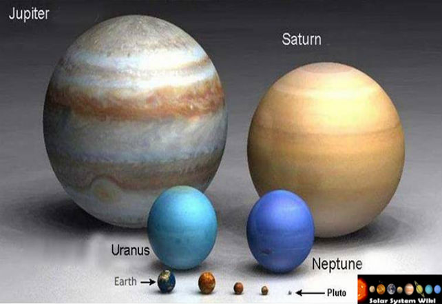 largest-planet-in-the-earth